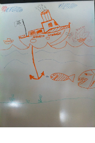 Figure 3 - The Sinking Ship