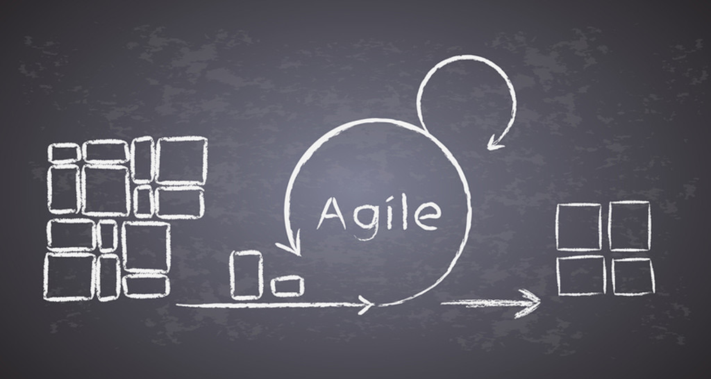 Embracing the Agile Mindset & Agile's Core Principles