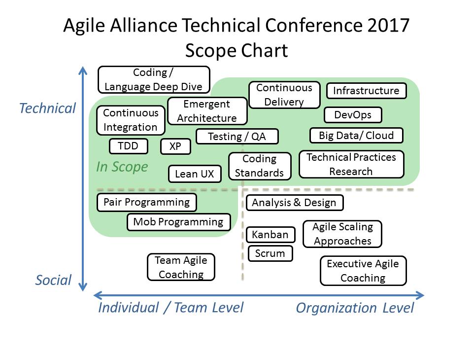 AATC_Scope_2017