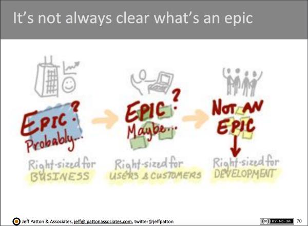 Epic Confusion   Agile Alliance