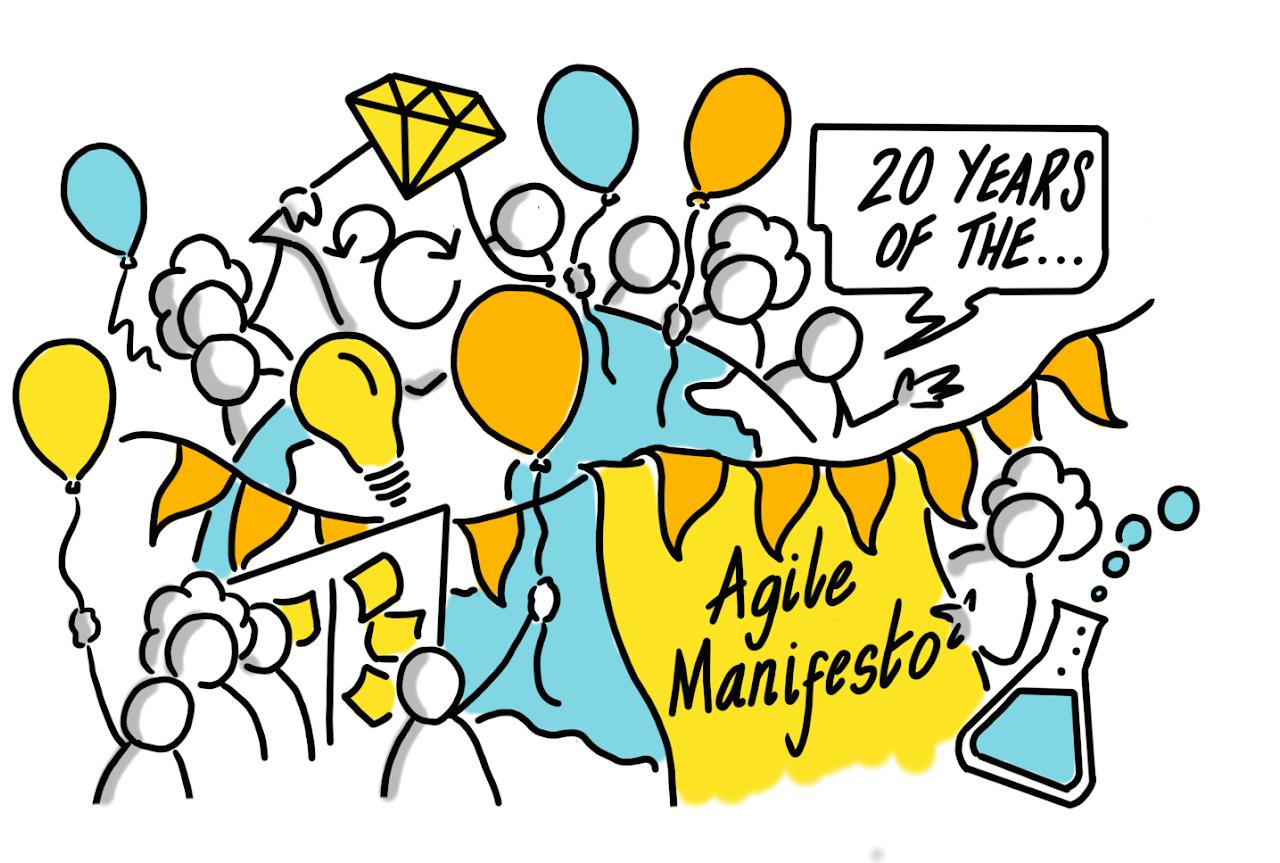 20th Anniversary of the Agile Manifesto