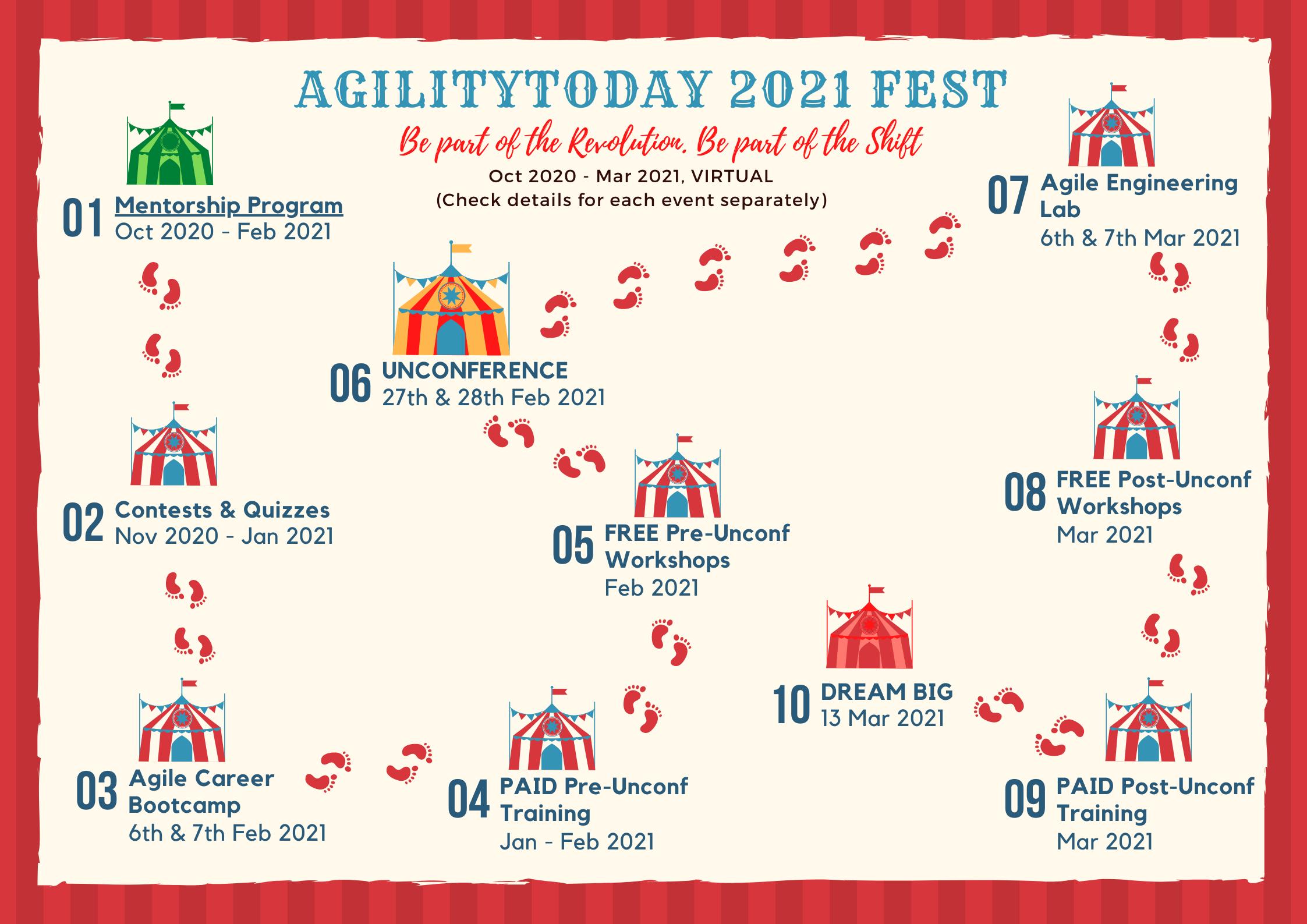 AgilityToday 2021